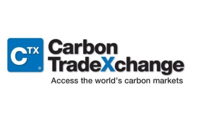 CTX smashes monthly trading record with $14 Million in trades